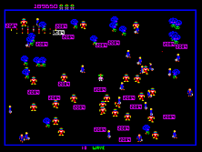 'Robotron 2084' gameplay screen shot